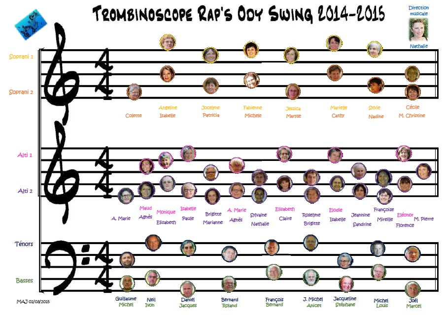 Trombinoscope 2014 2015
